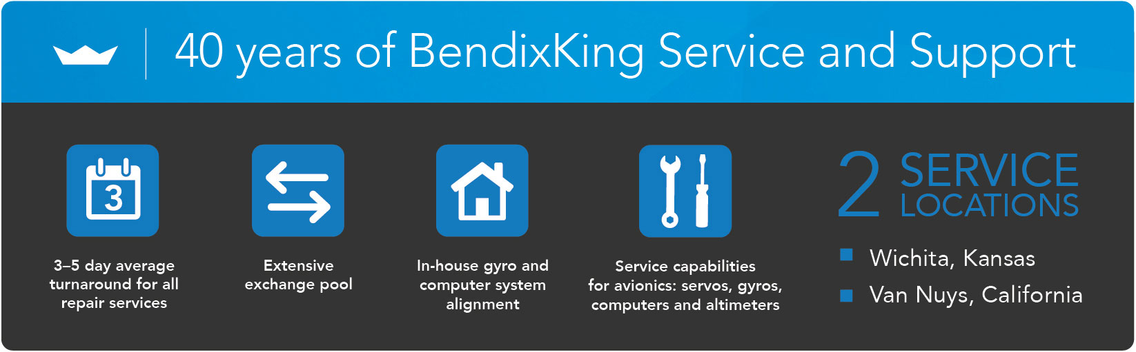 40 Years of BendixKing Service and Support