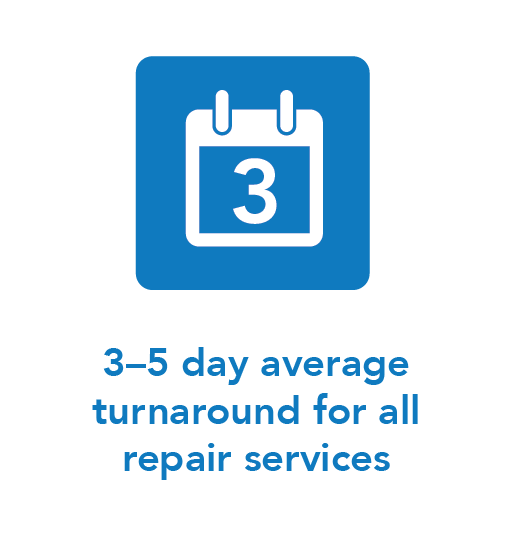 3–5 day average turnaround for all repair services