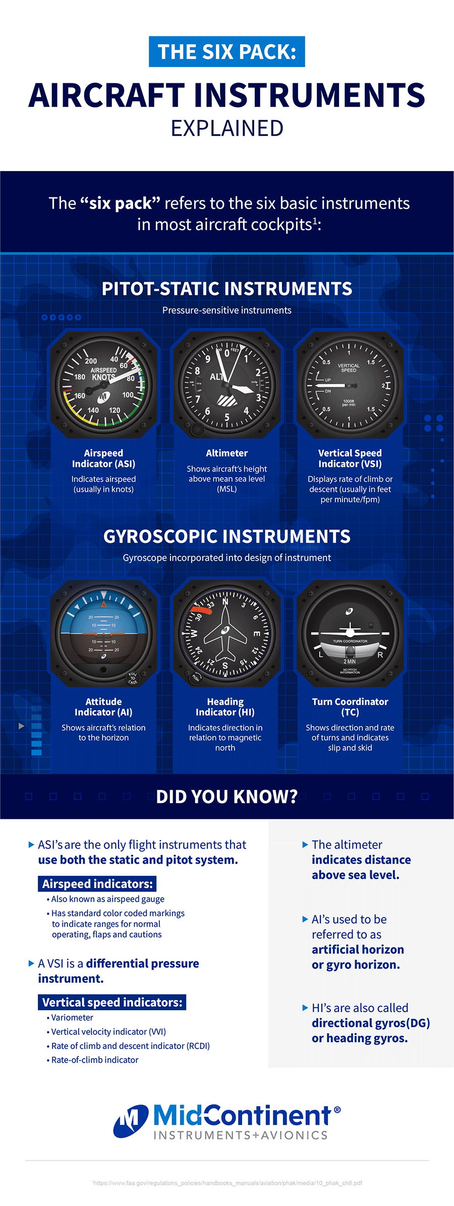 Six Pack: Aircraft Instruments Explained